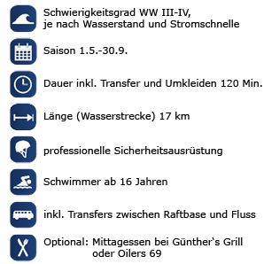 Iconset_Toesener